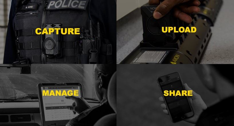 SAPD Body Cameras: Capture, Upload, Manage, Share